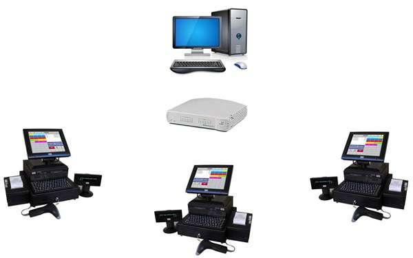 Software Blitz!Kasse Einzelhandel Netzwerk